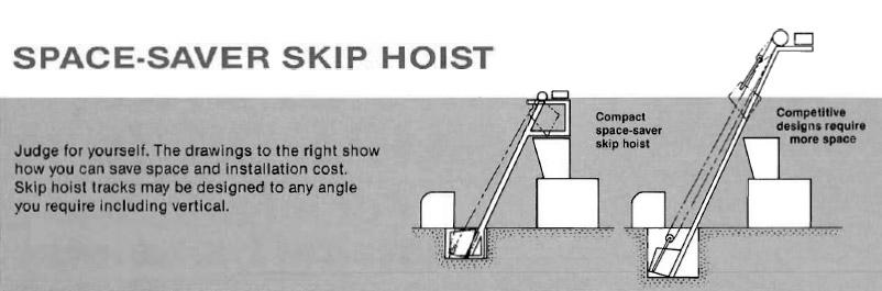 Skip hoists with small footprint
