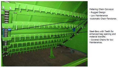 metering chain conveyor