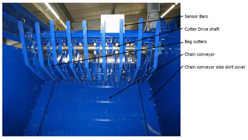 bag opening mechanism