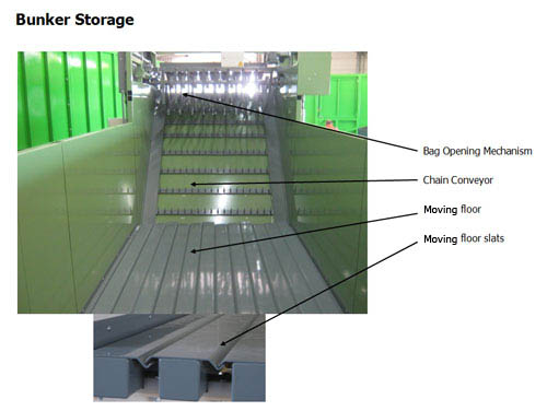 recycling system moving floor bunker storage