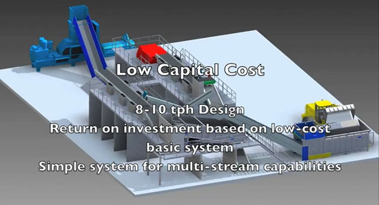 Low Cost - Single Stream Recycling System
