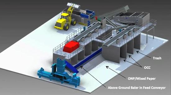 Single Stream Recycling System - Texas, Arkansas, Louisiana, Oklahoma