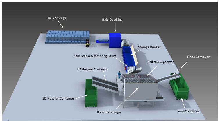 Ballistic Separator Improves Quality of Recycled Paper