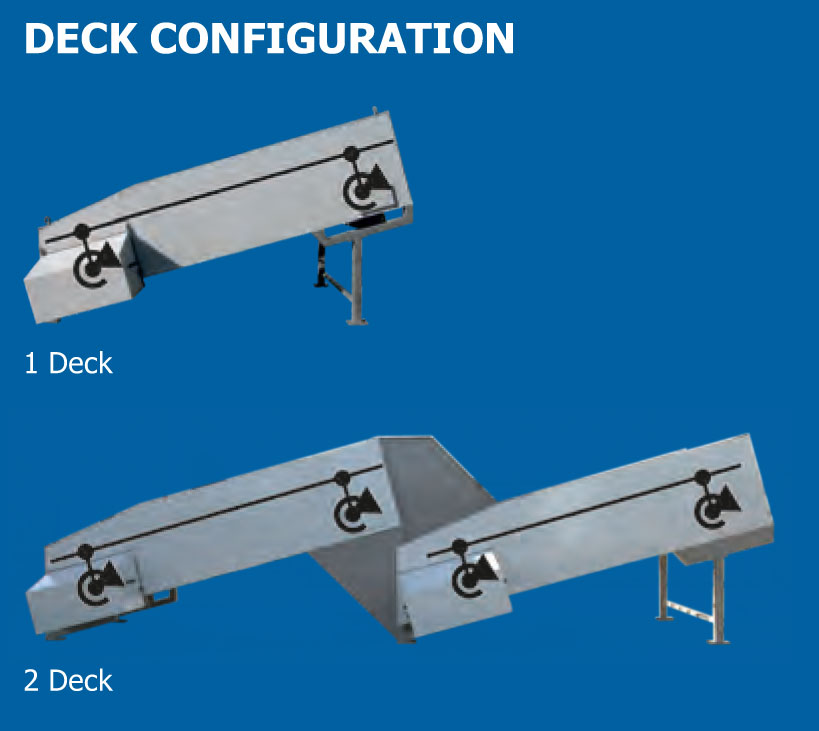 OCC Screens in 1 deck and 2 deck configurations