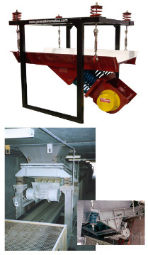 natural frequency drive vibrating feeders