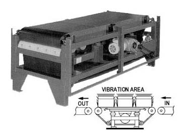 vibrating table under belt conveyor