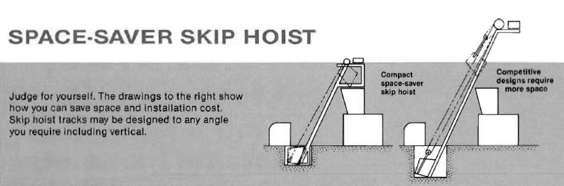 Skip hoists with small footprint