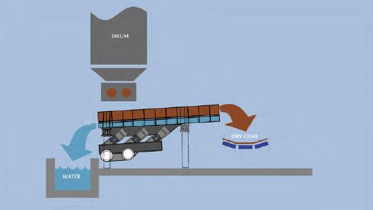 Under drum dewatering system