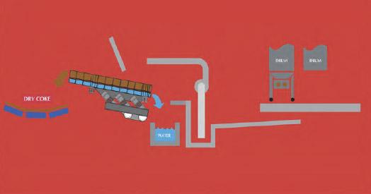 Hydro Sluiceway Dewatering System