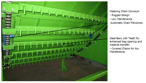 metering chain conveyor