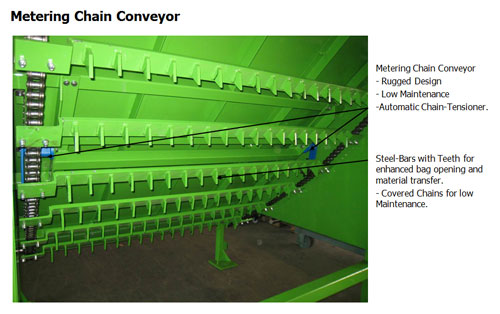 chain conveyor for recycling system