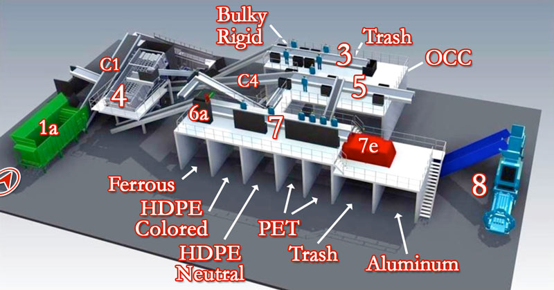 Recycling System - Multi-Stream - Sort 10 - Southeast Corner View