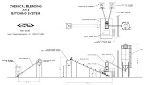 Chemical Blending and Batching System