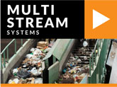 multi stream recycling and sorting systems