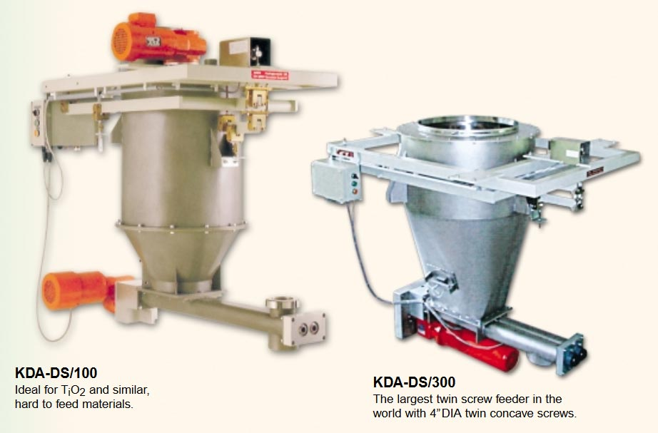 Gravimetric Feeder for TiO2 and Hard to Feed Materials
