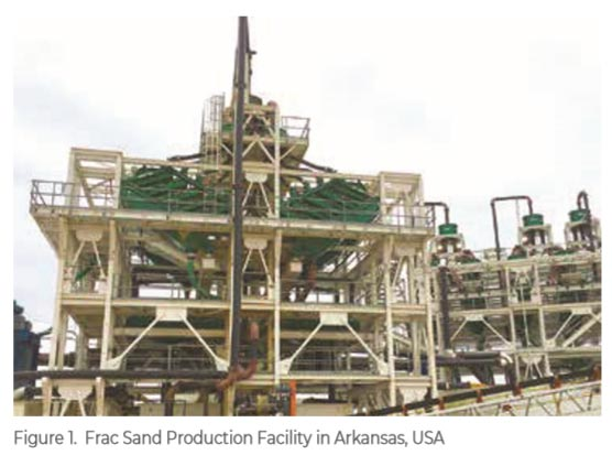 frac-sand-plant-and-production-facility