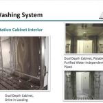 IBC washing system showing cabinet interior with piped hot water