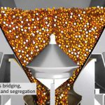 ISL Cone Valve eliminates bridging rat-holing segregation of dry mixed ingredients in IBC