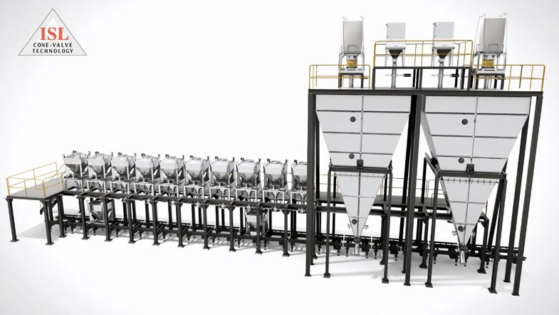 IBC Blending, Batching, and Mixing System