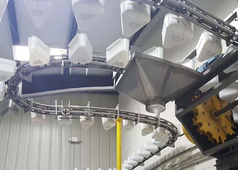 Omni-directional Bucket Conveyors