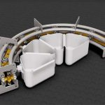Omni-directional Bucket Conveyors