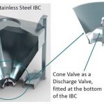discharge cone valve located at the bottom of stainless steel IBC