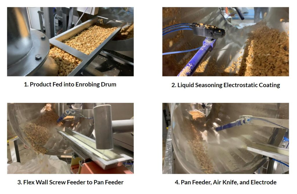 electrostatic food coating and seasoning processing steps